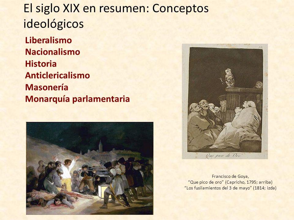 El siglo XIX en resumen: Conceptos ideológicos