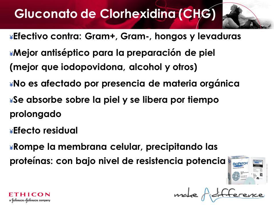 Gluconato de Clorhexidina (CHG)