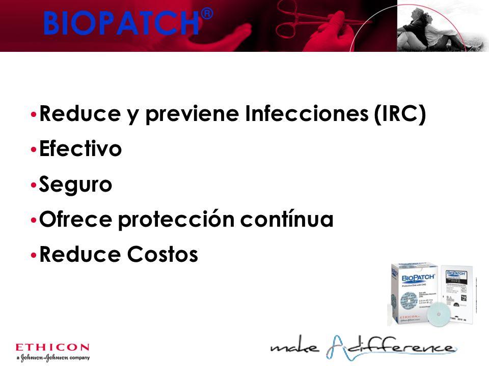 BIOPATCH® Reduce y previene Infecciones (IRC) Efectivo Seguro