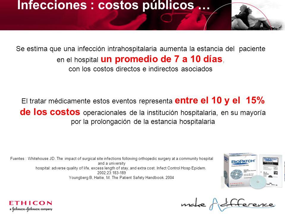 Infecciones : costos públicos …