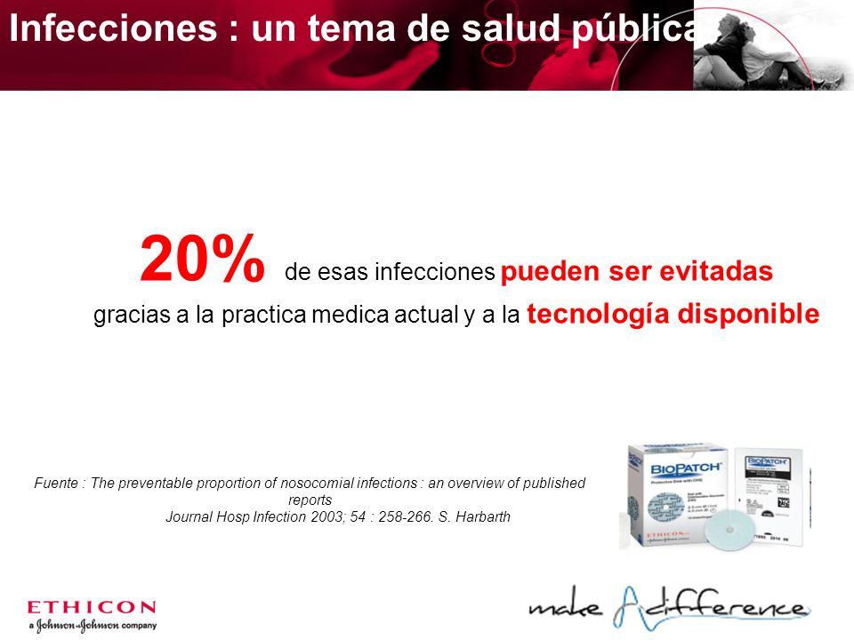Infecciones : un tema de salud pública
