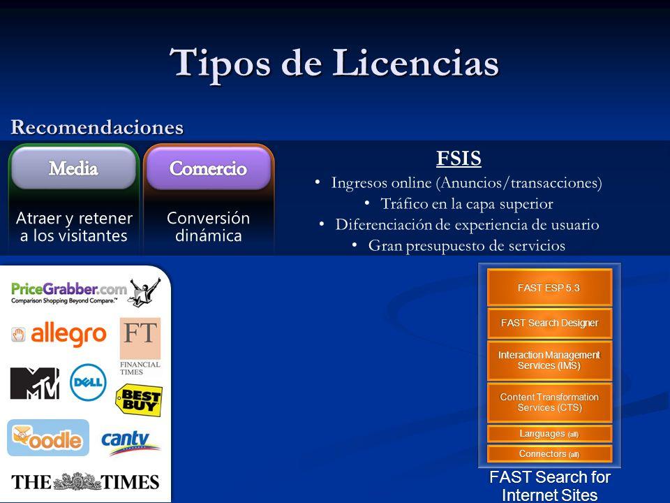 Tipos de Licencias Recomendaciones FSIS Media Comercio