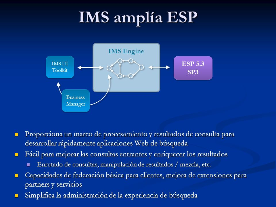 IMS amplía ESP IMS Engine. IMS UI. Toolkit. ESP 5.3 SP3. Business Manager.