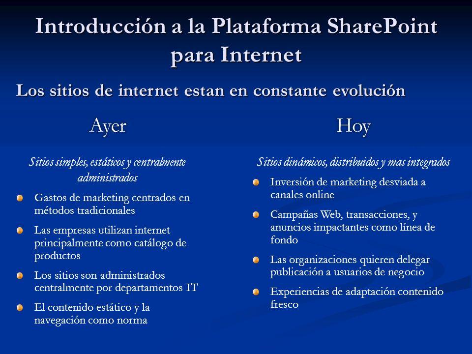 Introducción a la Plataforma SharePoint para Internet