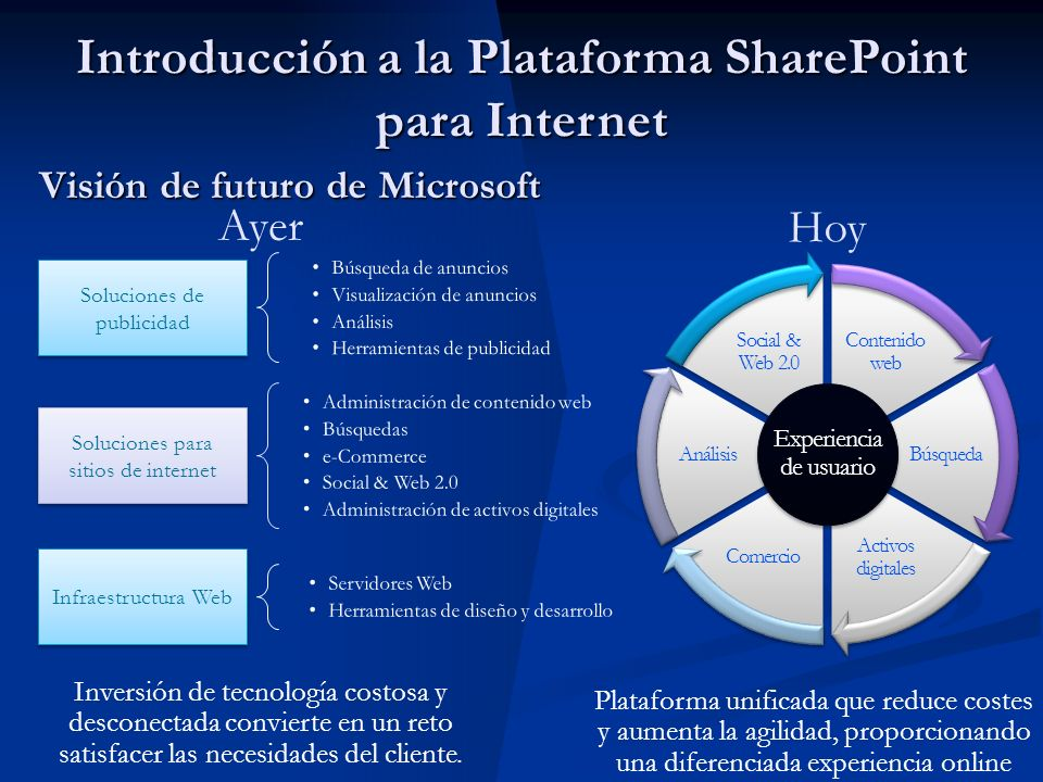 Visión de futuro de Microsoft