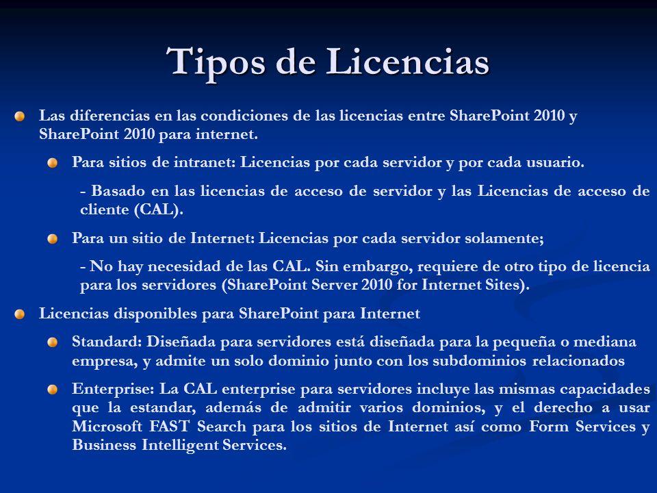 Tipos de Licencias Las diferencias en las condiciones de las licencias entre SharePoint 2010 y SharePoint 2010 para internet.