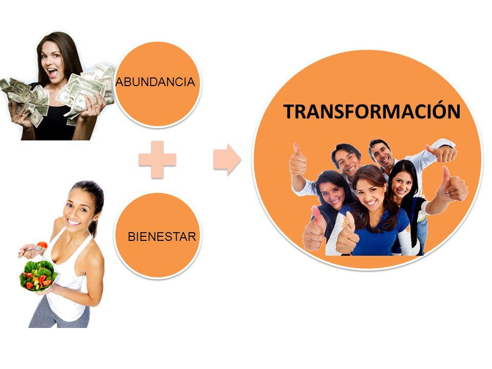 ABUNDANCIA TRANSFORMACIÓN BIENESTAR