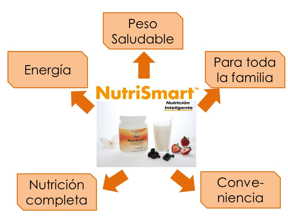 Peso Saludable Energía Para toda la familia Conve-niencia Nutrición completa