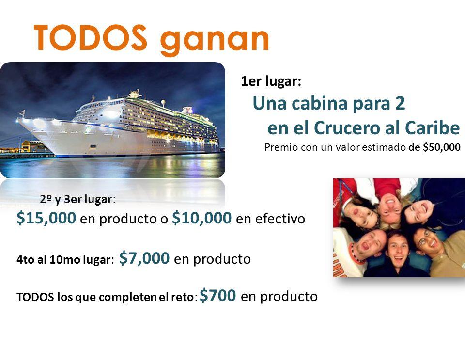 TODOS ganan Una cabina para 2 en el Crucero al Caribe