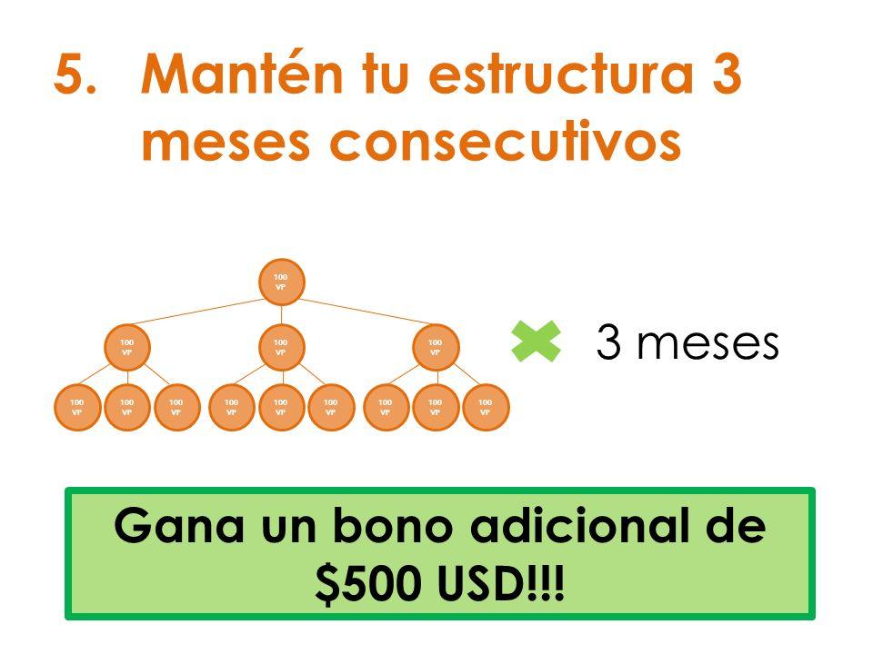 Gana un bono adicional de $500 USD!!!