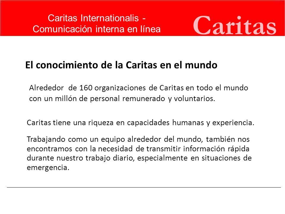 Caritas El conocimiento de la Caritas en el mundo
