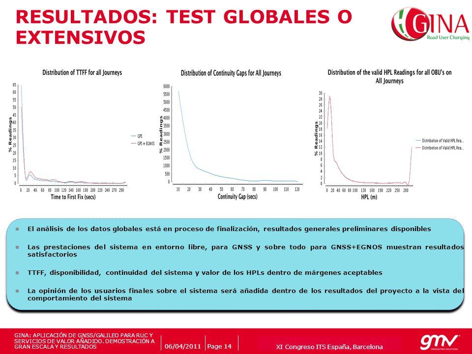 RESULTADOS: TEST GLOBALES O EXTENSIVOS