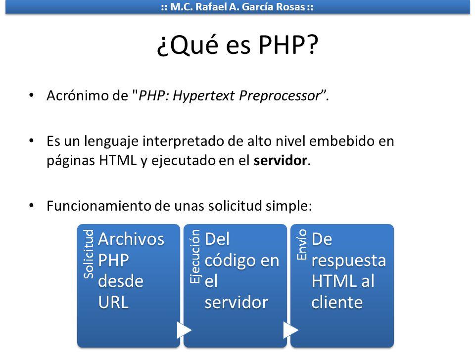 ¿Qué es PHP Archivos PHP desde URL Del código en el servidor