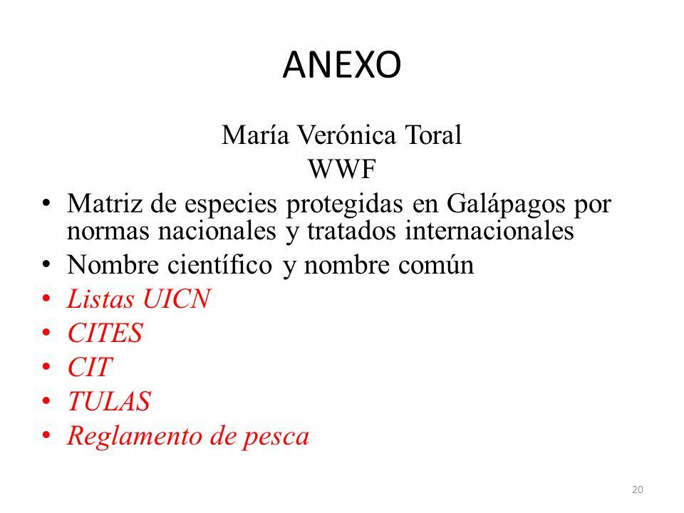 ANEXO María Verónica Toral WWF