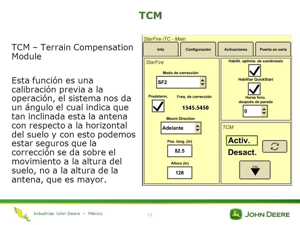 TCM TCM – Terrain Compensation Module
