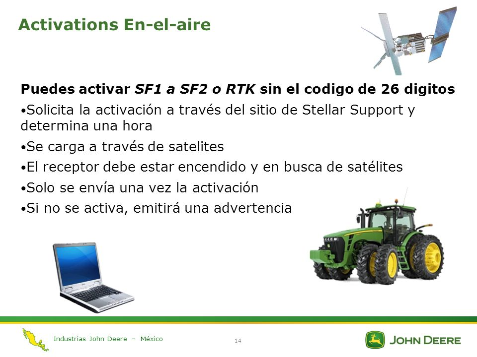 Activations En-el-aire