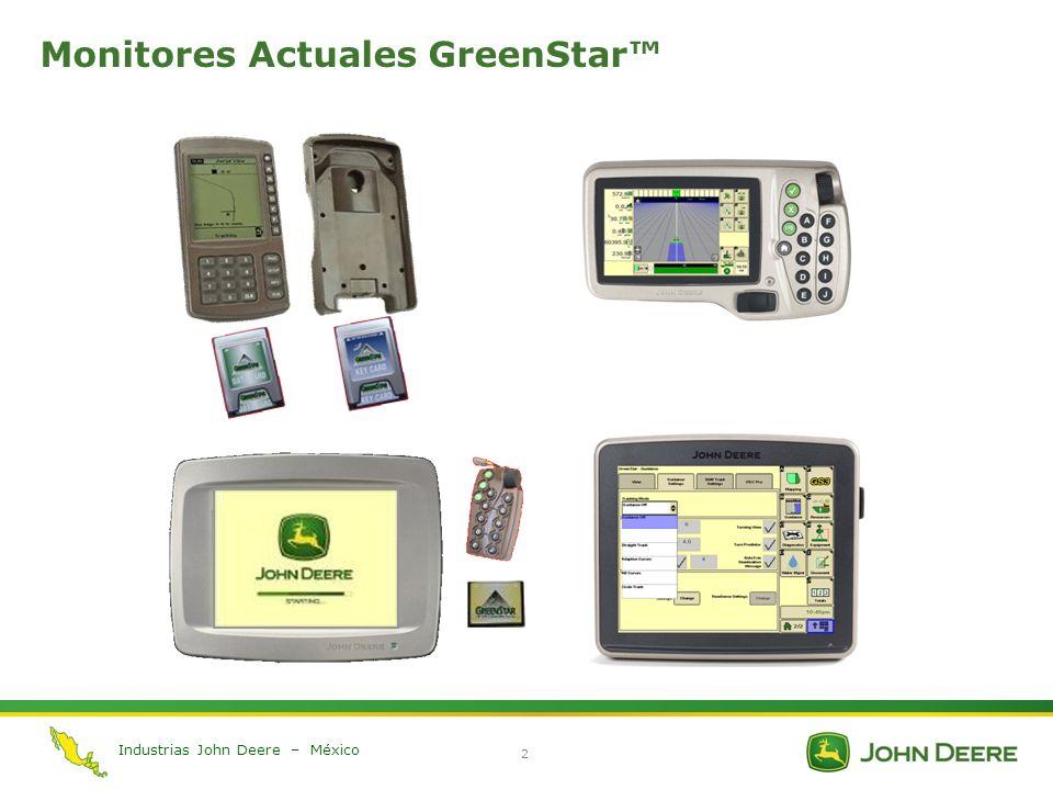 Monitores Actuales GreenStar™