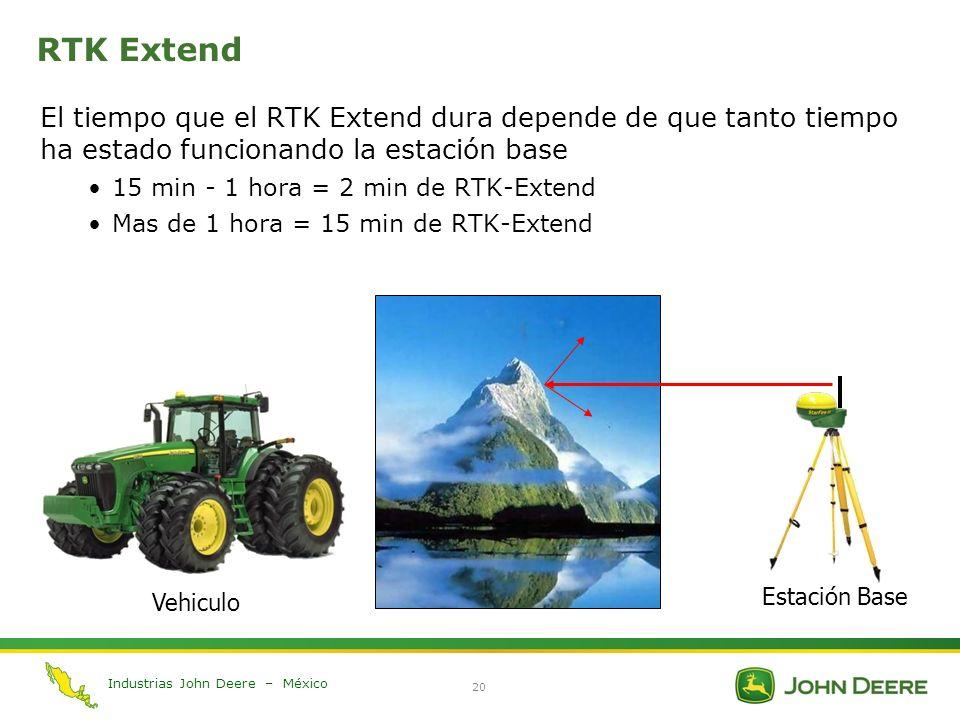 RTK Extend El tiempo que el RTK Extend dura depende de que tanto tiempo ha estado funcionando la estación base.