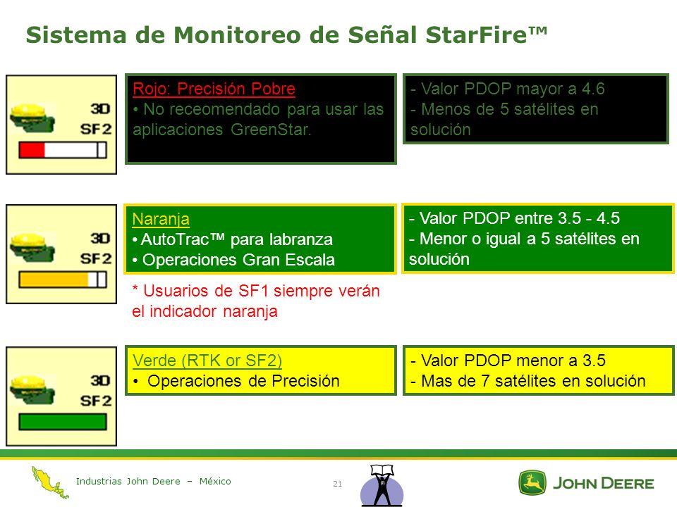 Sistema de Monitoreo de Señal StarFire™