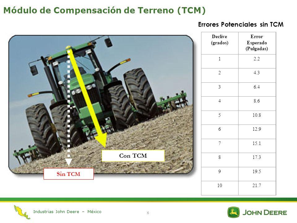 Módulo de Compensación de Terreno (TCM)