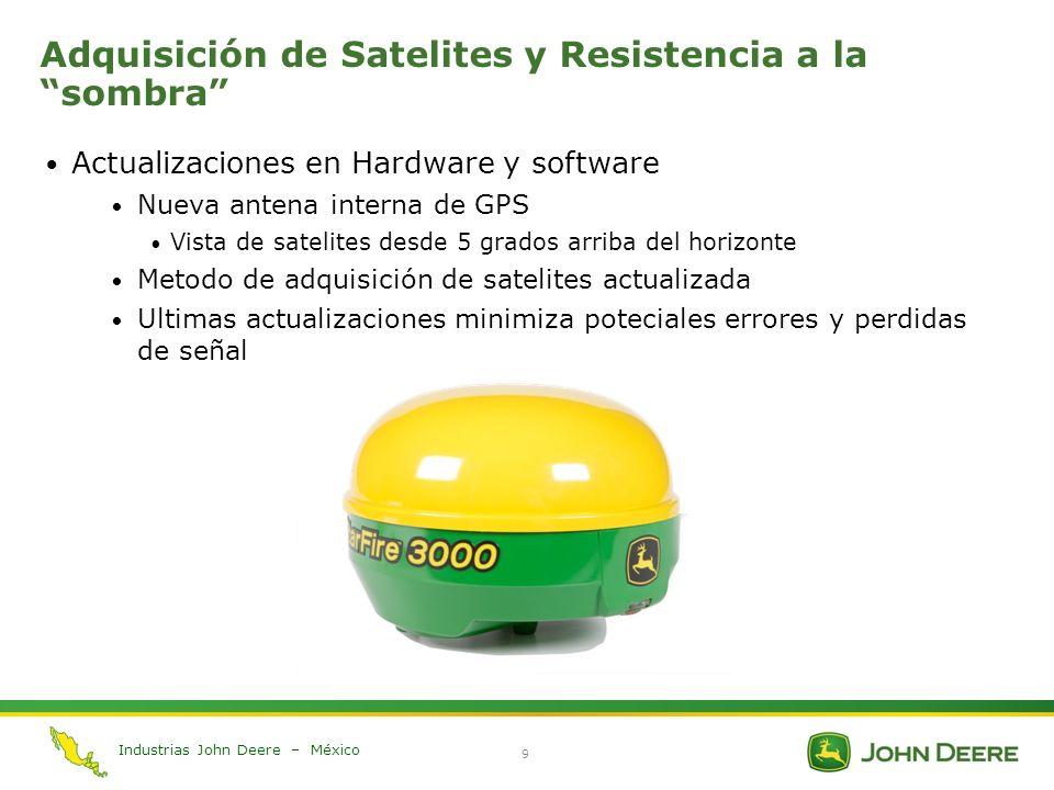 Adquisición de Satelites y Resistencia a la sombra