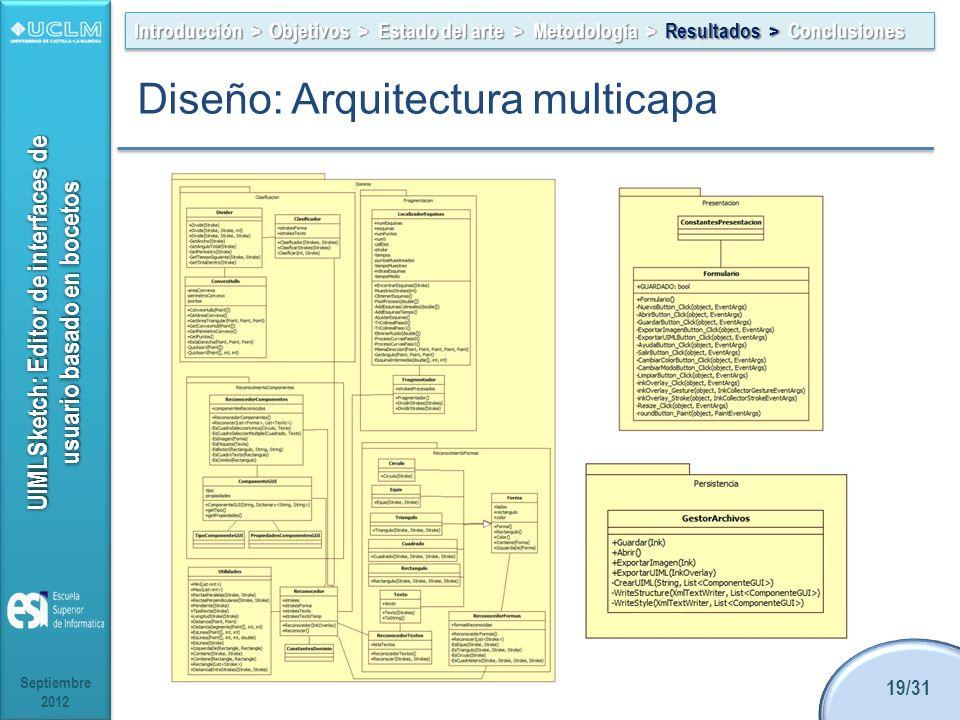 Diseño: Arquitectura multicapa