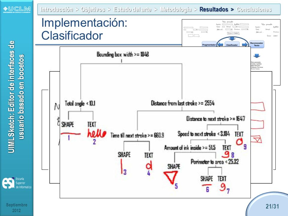 Implementación: Clasificador Alternativas: