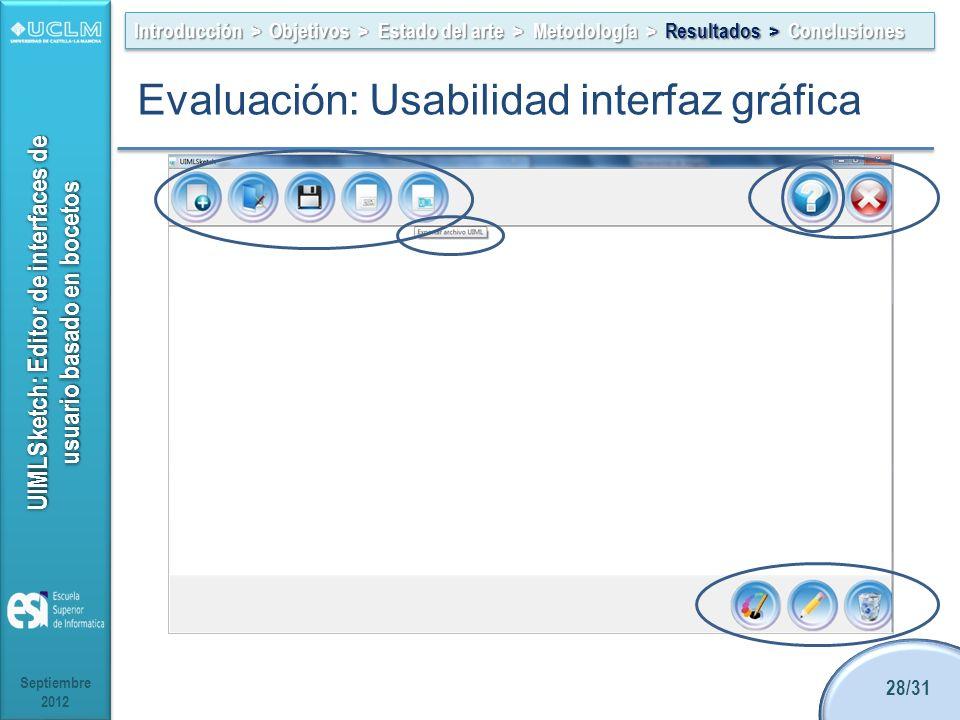 Evaluación: Usabilidad interfaz gráfica
