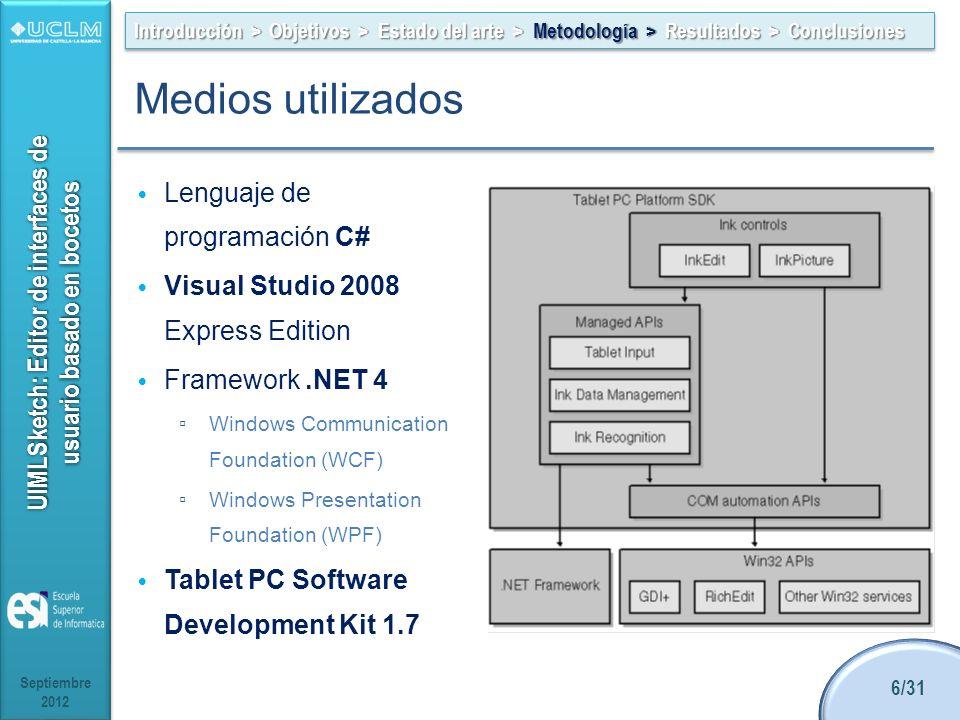 Medios utilizados Lenguaje de programación C#
