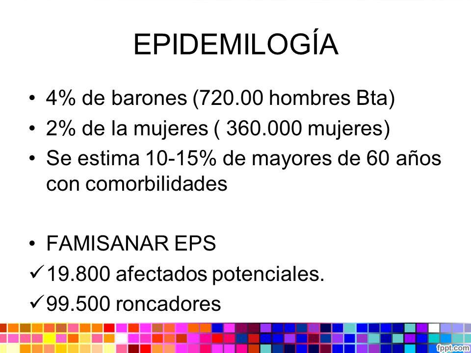 EPIDEMILOGÍA 4% de barones (720.00 hombres Bta)