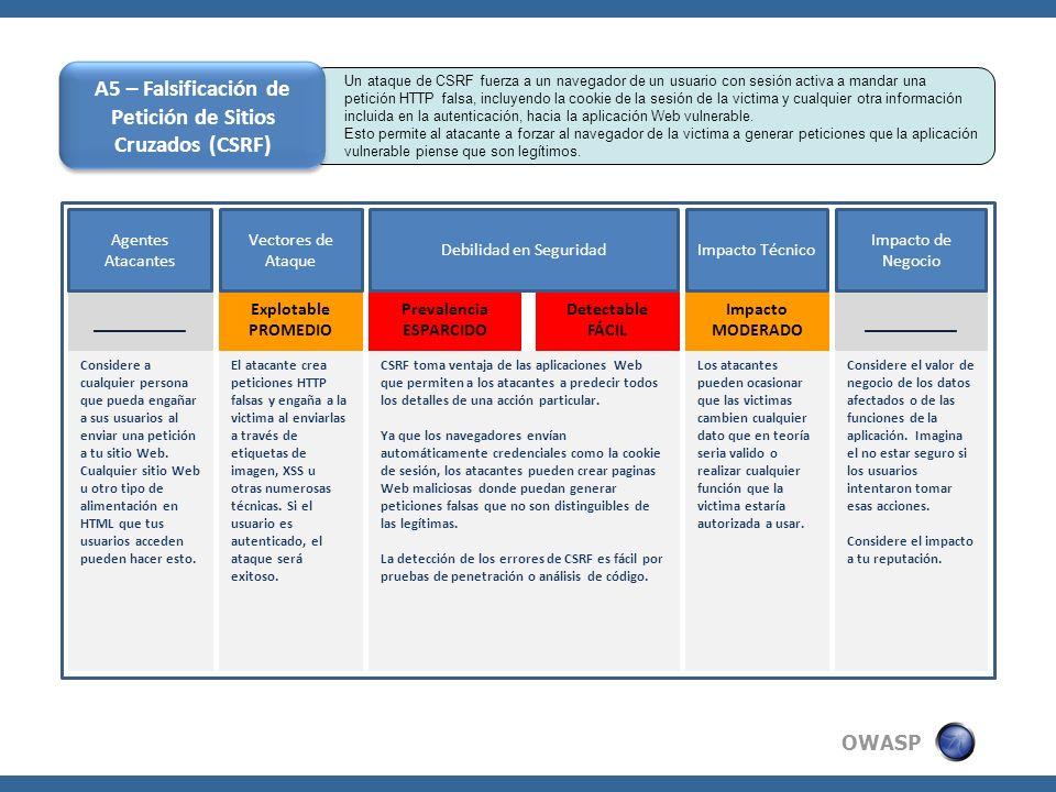 A5 – Falsificación de Petición de Sitios Cruzados (CSRF)