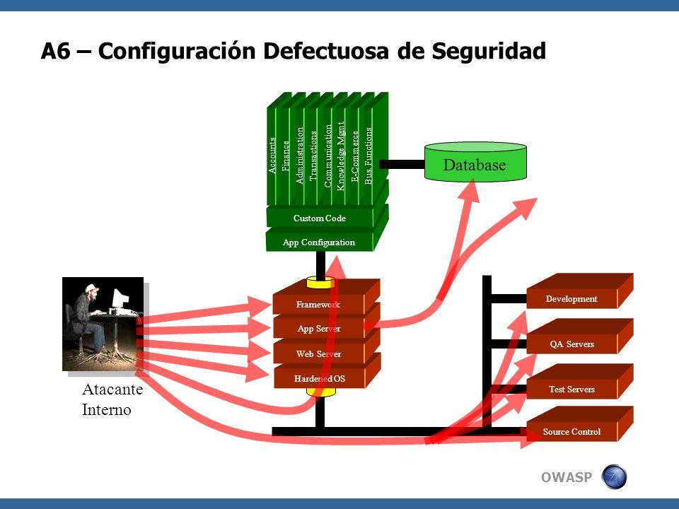 A6 – Configuración Defectuosa de Seguridad