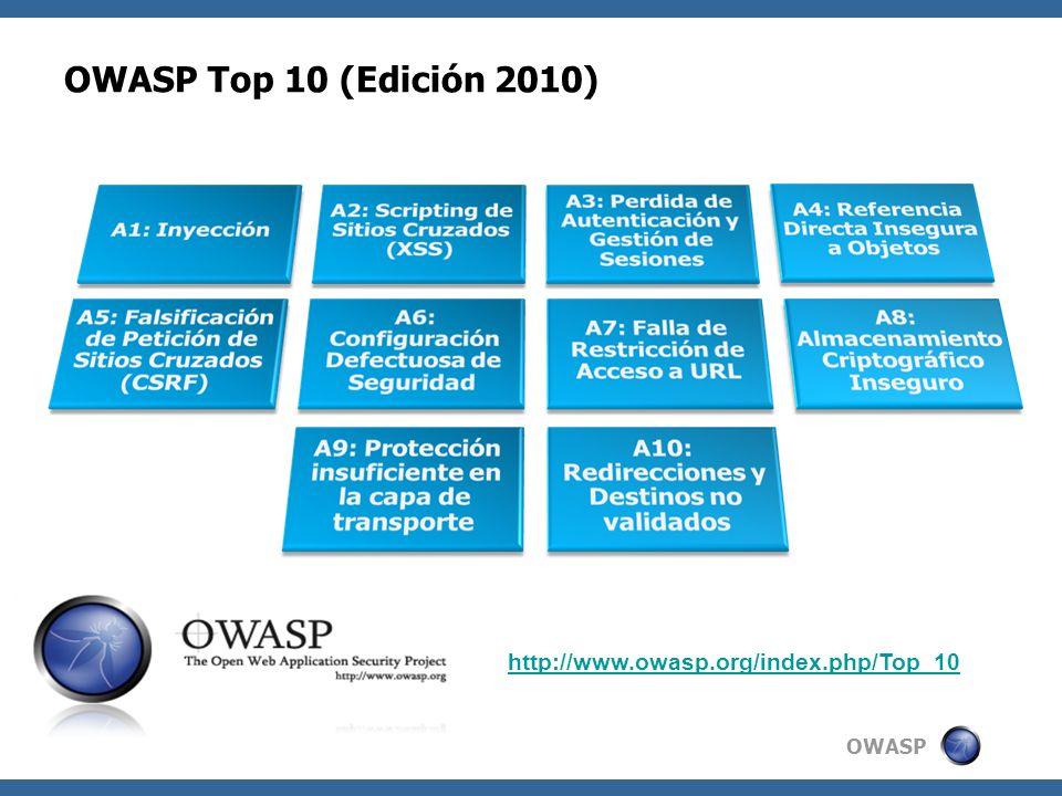 OWASP Top 10 (Edición 2010) http://www.owasp.org/index.php/Top_10