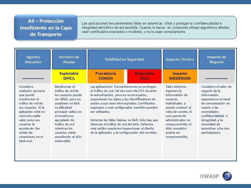 A9 – Protección Insuficiente en la Capa de Transporte