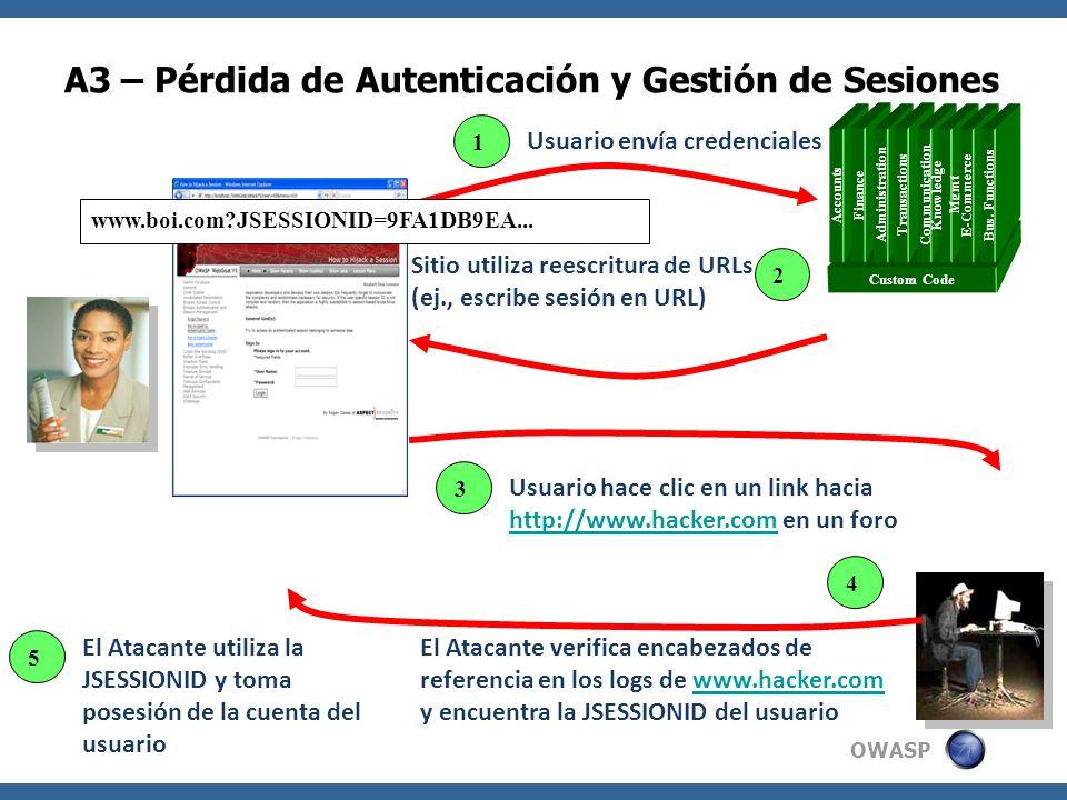 A3 – Pérdida de Autenticación y Gestión de Sesiones