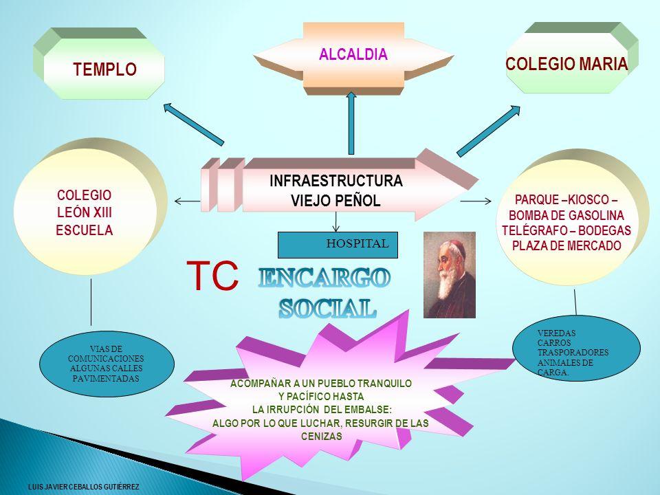TC ENCARGO SOCIAL COLEGIO MARIA TEMPLO ALCALDIA INFRAESTRUCTURA