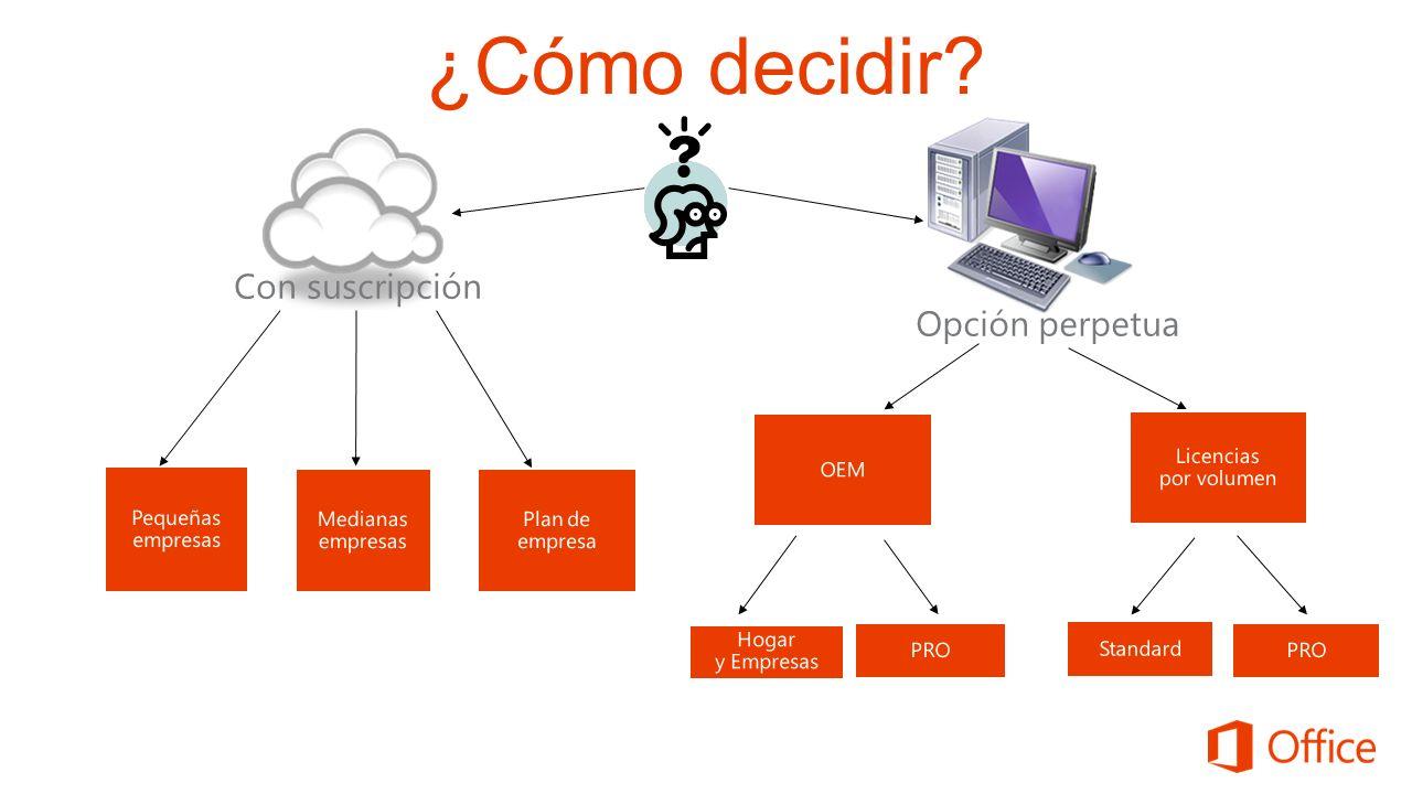 ¿Cómo decidir Con suscripción Opción perpetua OEM