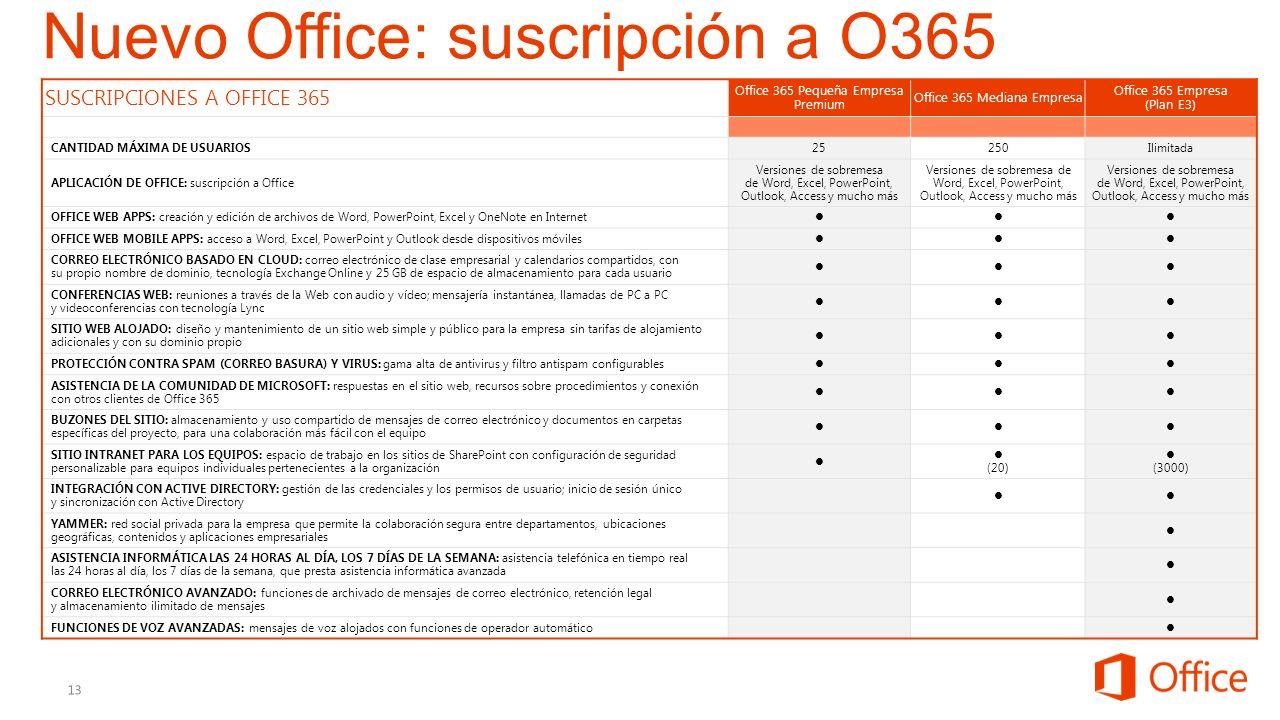 Nuevo Office: suscripción a O365