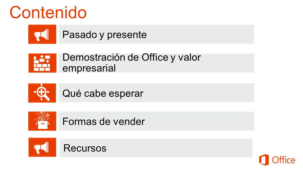 Contenido Pasado y presente Demostración de Office y valor empresarial
