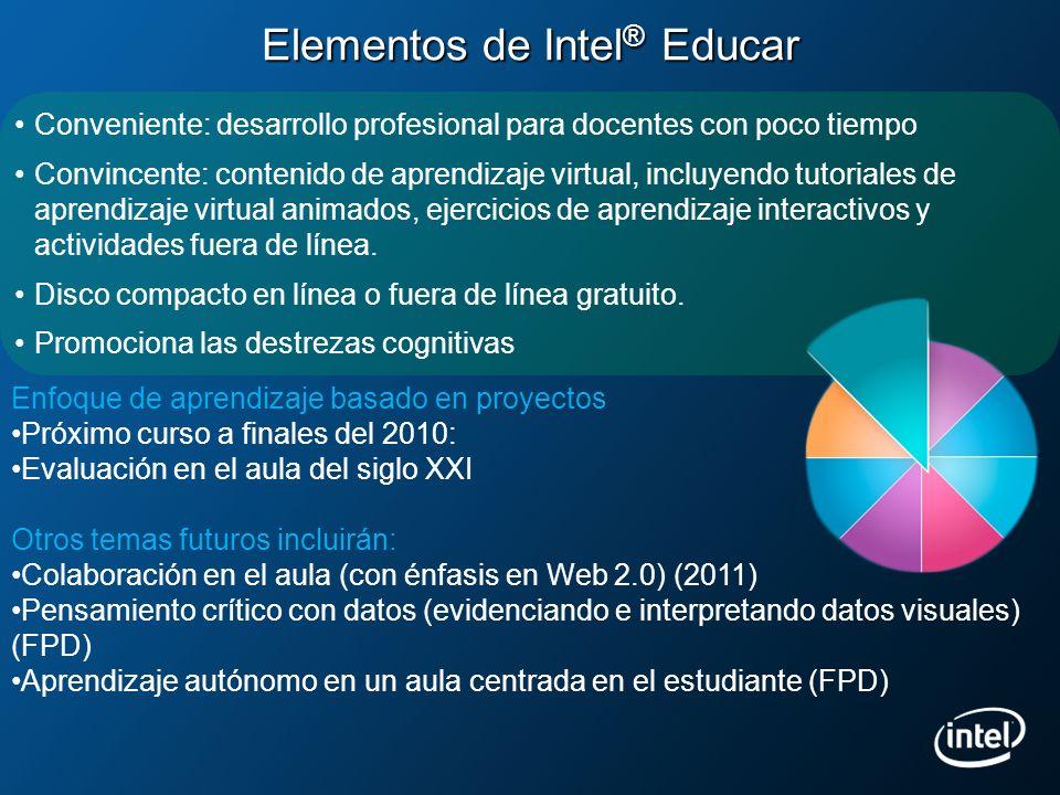 Elementos de Intel® Educar