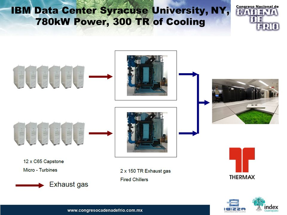 IBM Mathworks, Boston, MA 260kW Power, 100 TR of Cooling