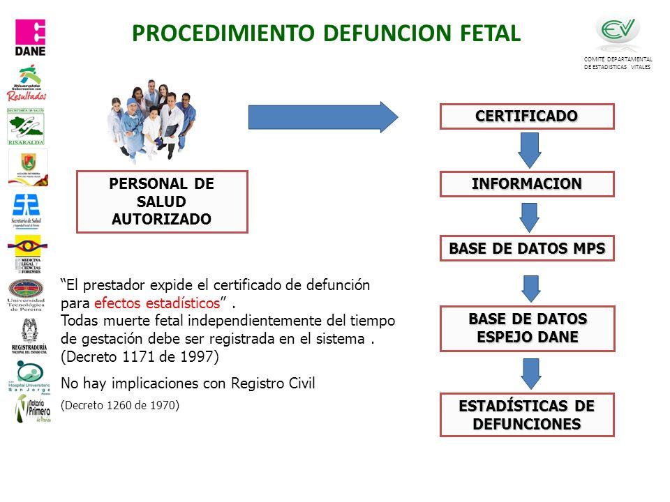 PROCEDIMIENTO DEFUNCION FETAL