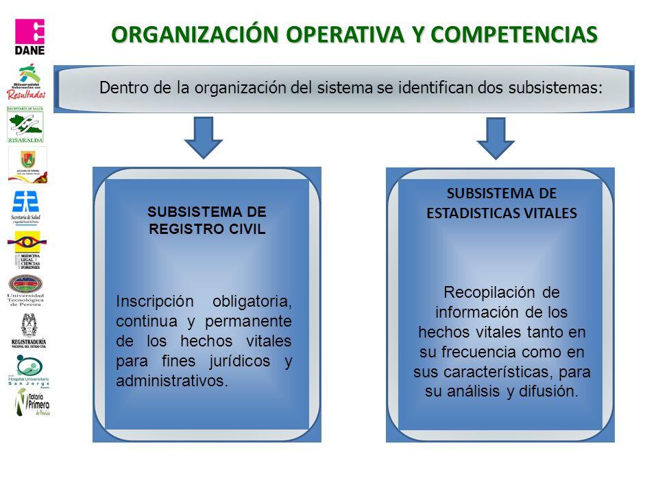 ORGANIZACIÓN OPERATIVA Y COMPETENCIAS