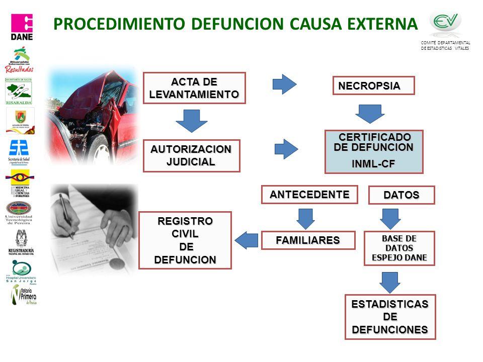 PROCEDIMIENTO DEFUNCION CAUSA EXTERNA