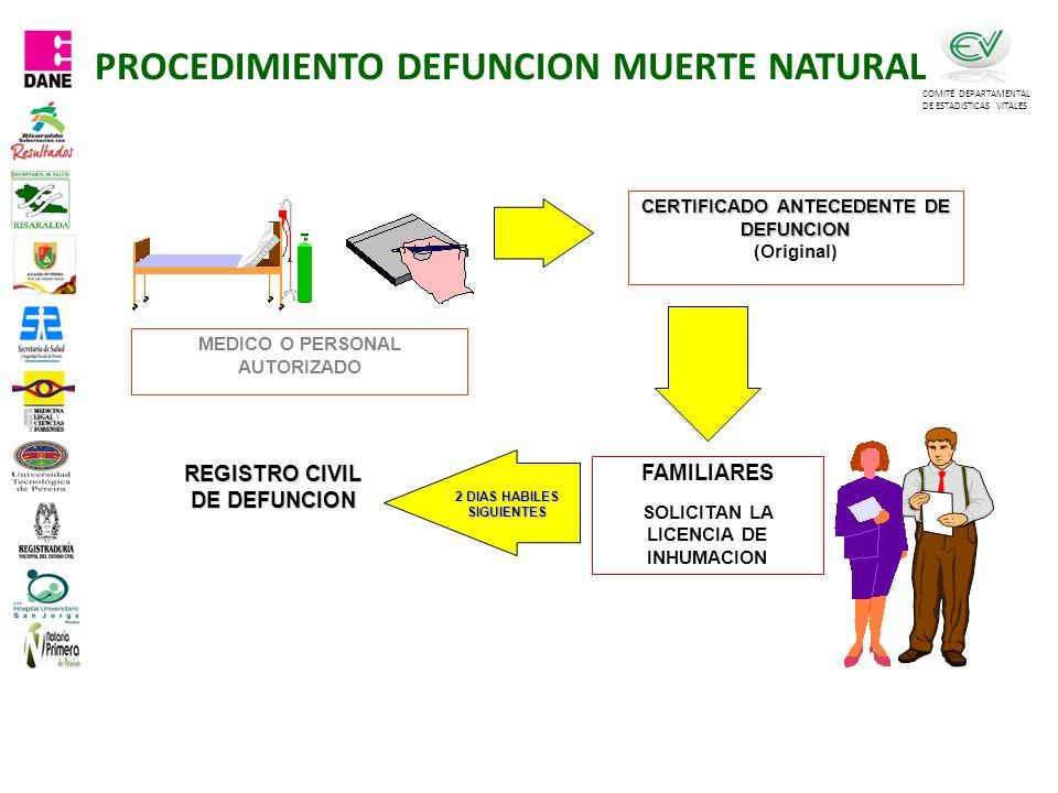 PROCEDIMIENTO DEFUNCION MUERTE NATURAL