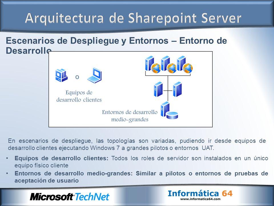 Arquitectura de Sharepoint Server