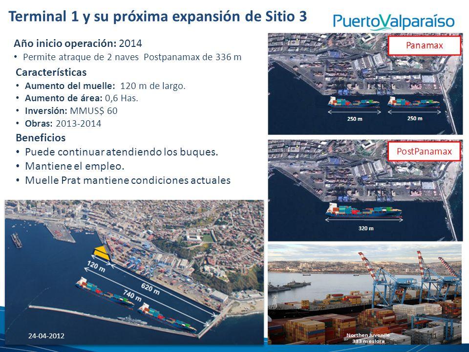 Terminal 1 y su próxima expansión de Sitio 3