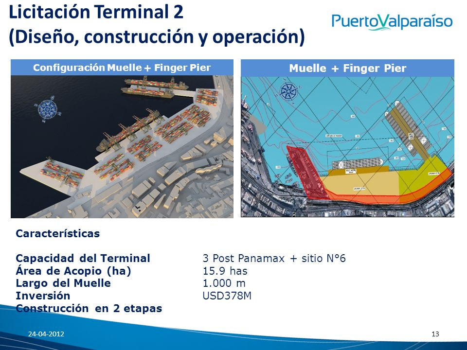 Configuración Muelle + Finger Pier