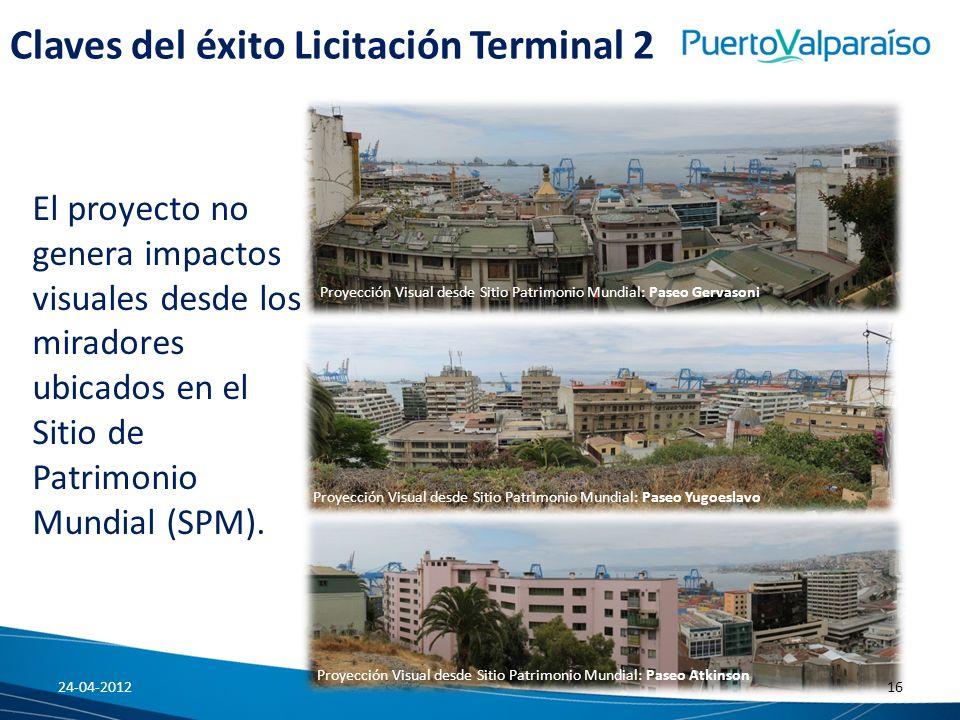 Claves del éxito Licitación Terminal 2