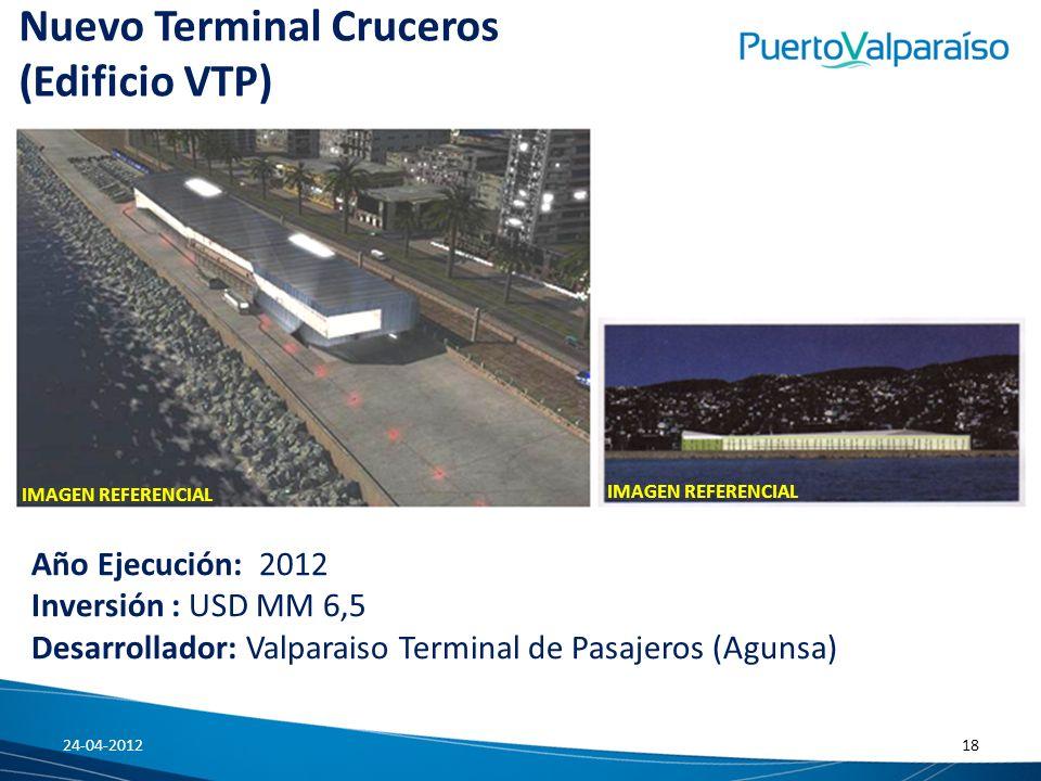 Nuevo Terminal Cruceros (Edificio VTP)